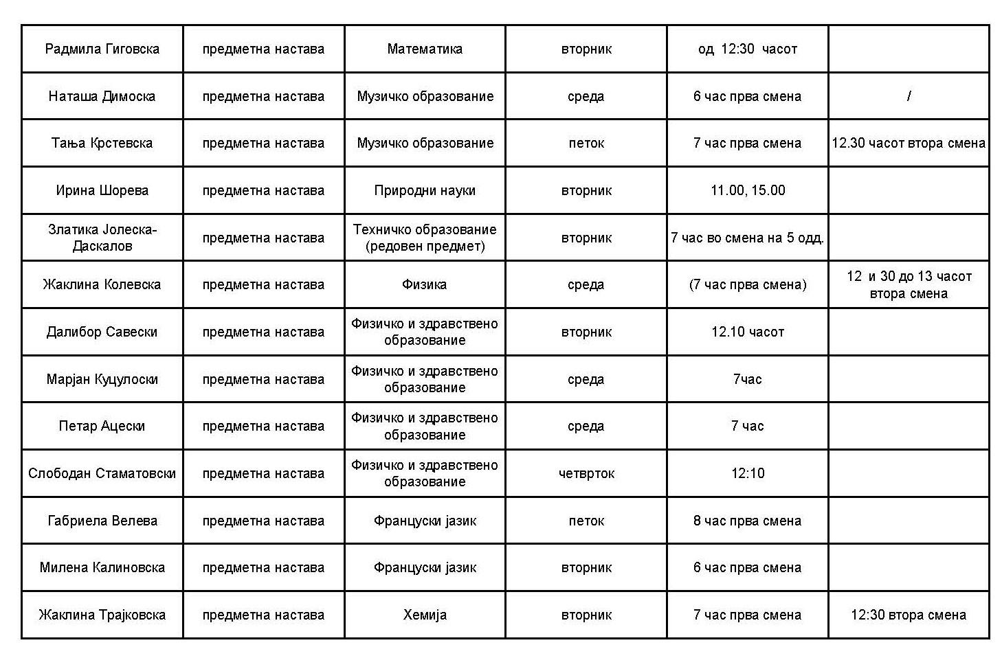 Додатна настава 2019-2020 predmetna_Page_2