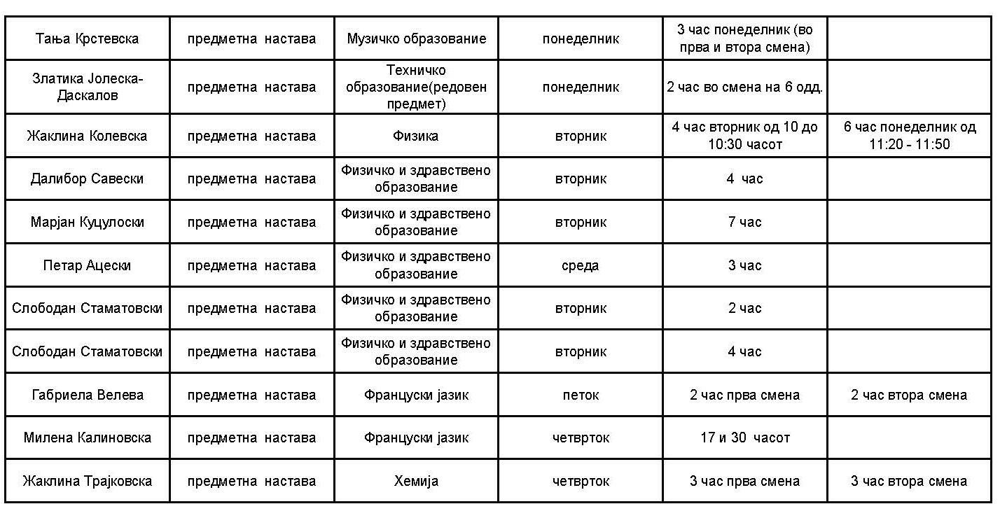 Приемен ден на наставниците 2019-2020 predmetna_Page_2