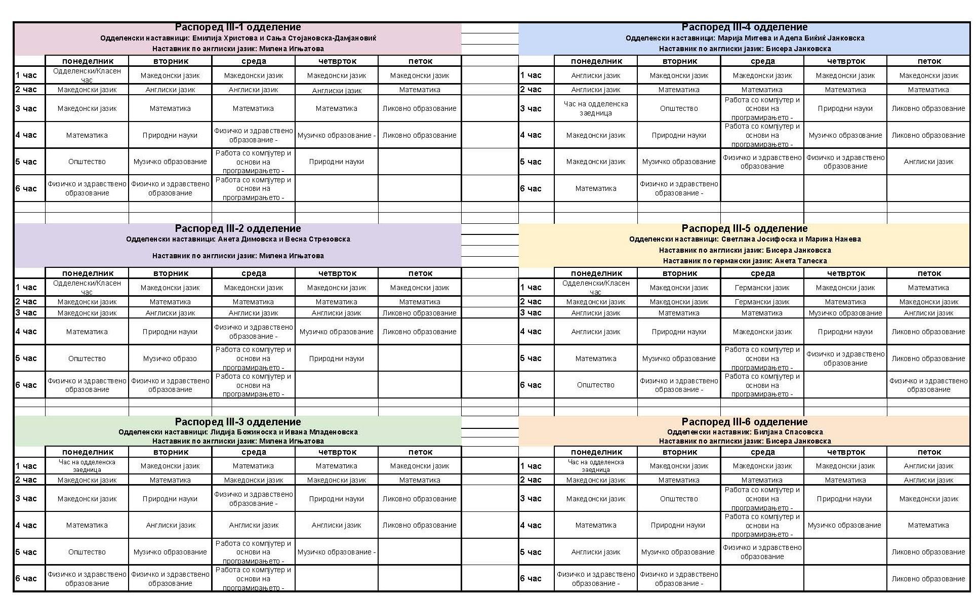 Распоред одделенска настава 2020-21 (3)