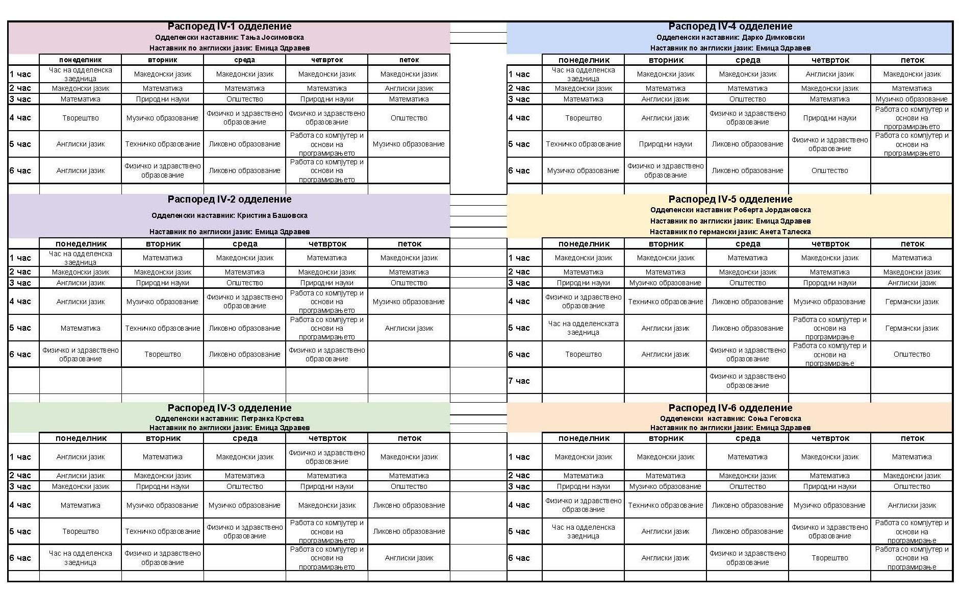 Распоред одделенска настава 2020-21 (4)