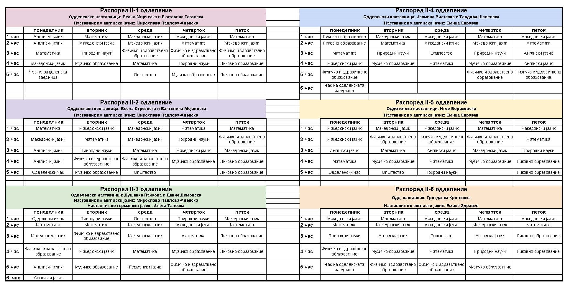 Распоред одделенска настава 2021-22 2 ОДД