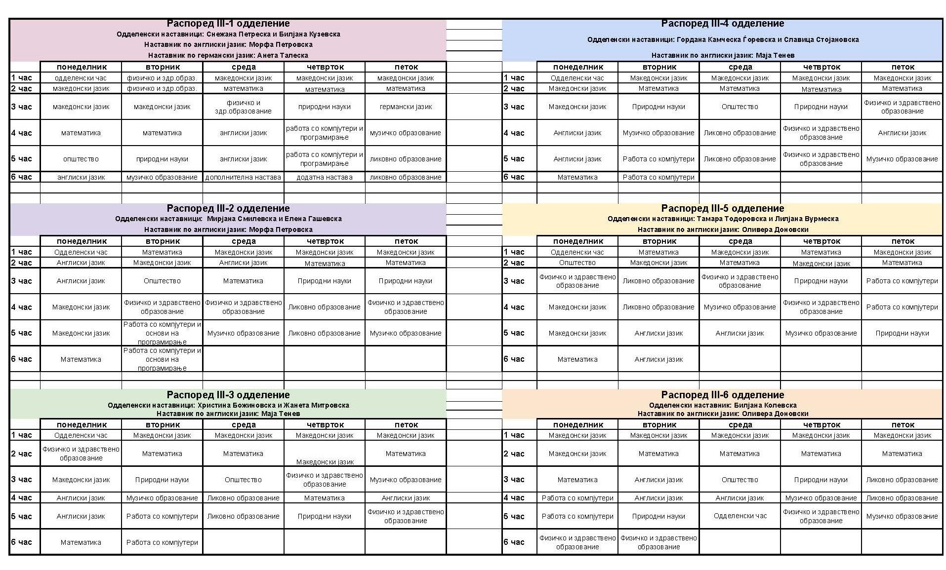 Распоред одделенска настава 2021-22 3 ОДД