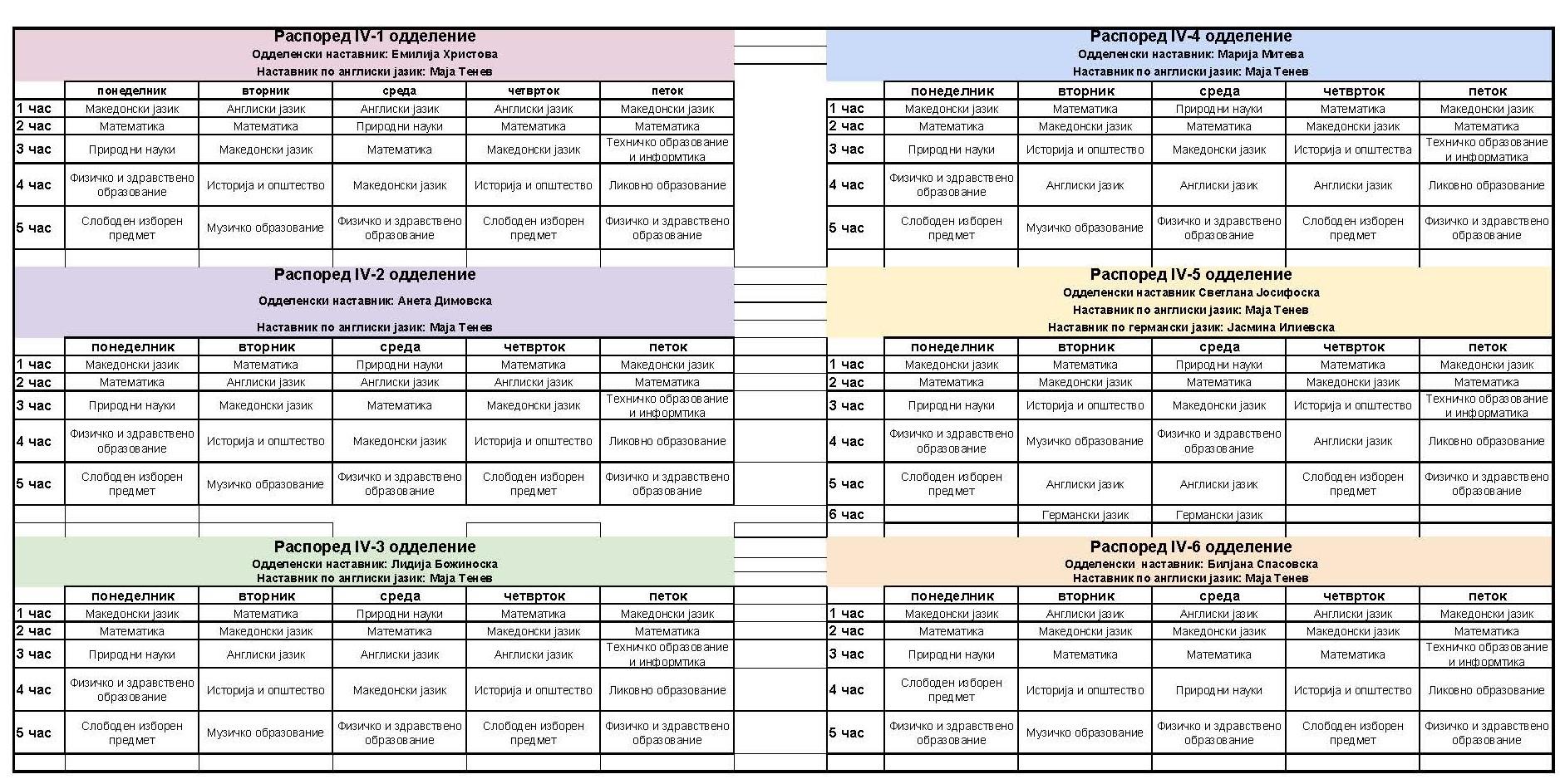 Распоред одделенска настава 2021-22 4 ОДД