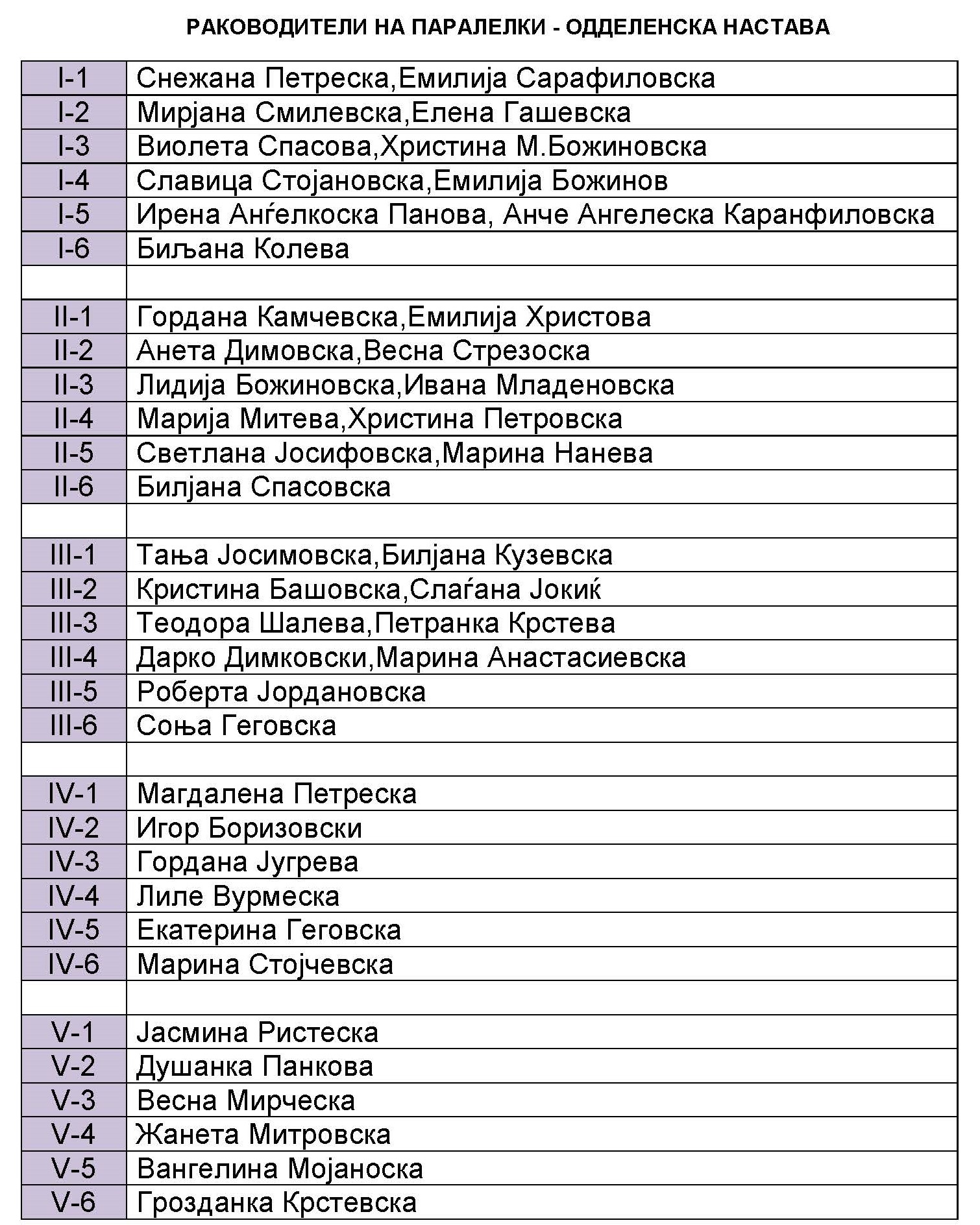 одделенски раководители 2019-20_Page_1