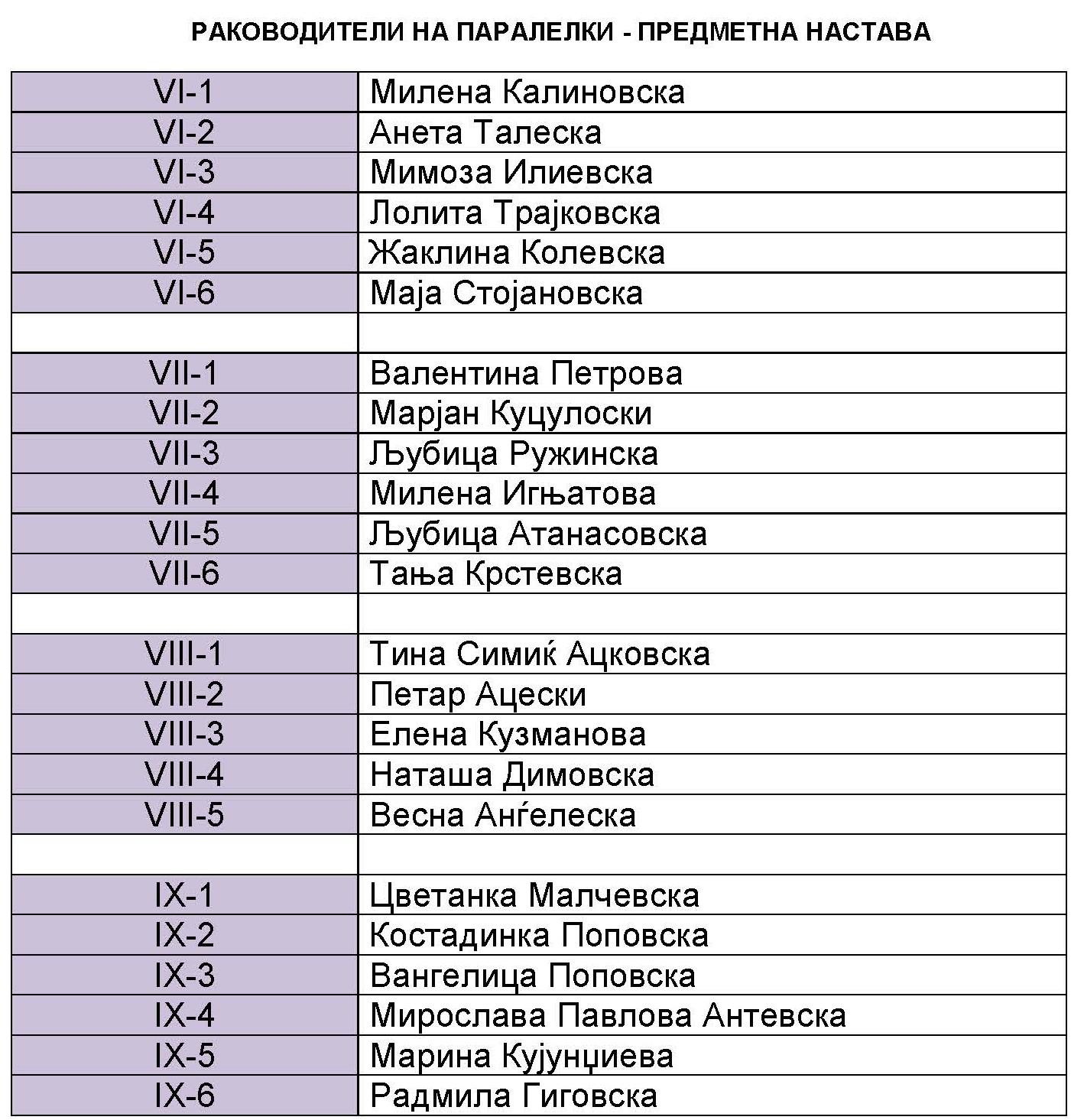 одделенски раководители 2019-20_Page_2
