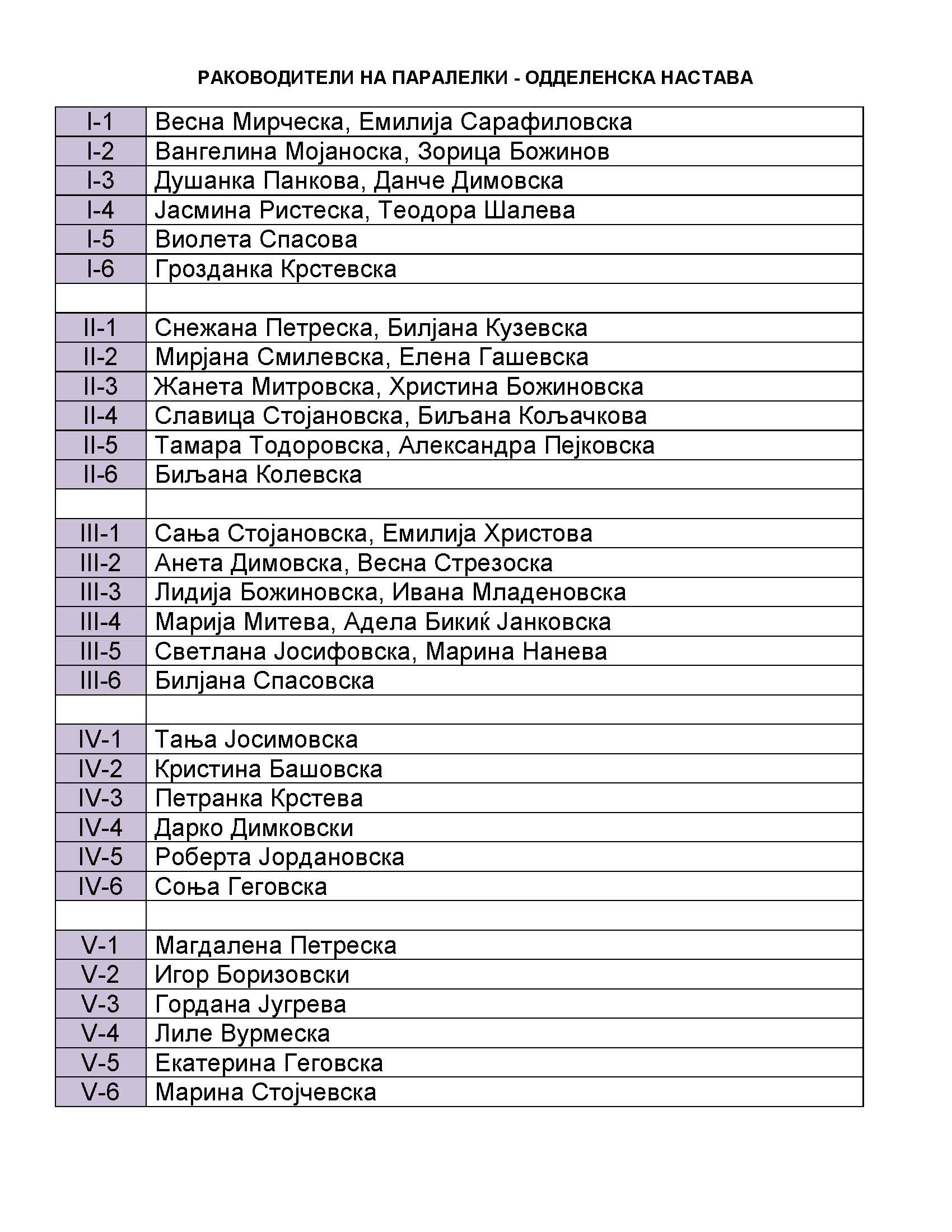одделенски раководители 2020-21_Page_1