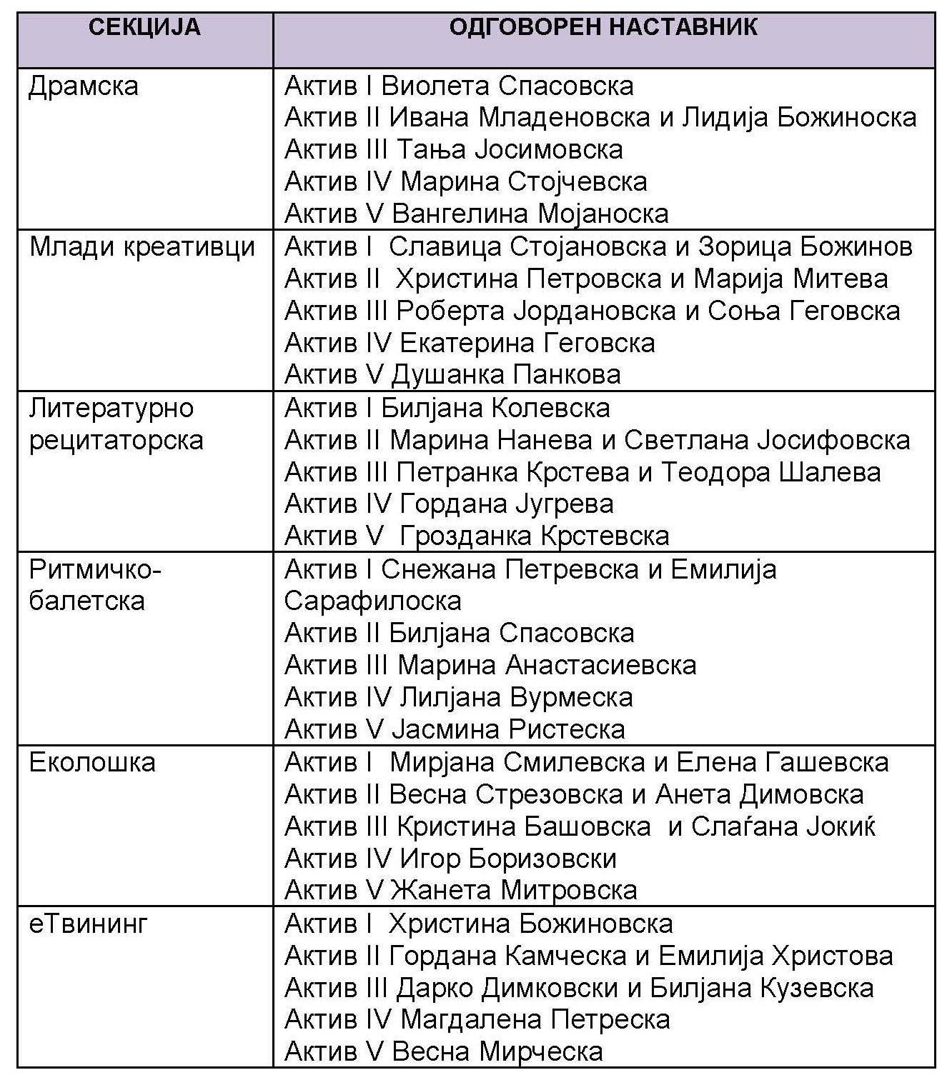 секции одделенска 2019-20