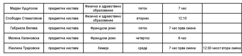 Дополнителна настава 2019-2020 predmetna_Page_2